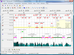Villon graphical time-line reports